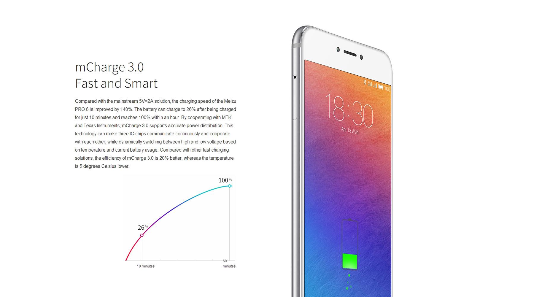Meizu PRO 6, Antutu, China Handy Neu, China Smartphone, Neuheit, bester Preis, Gearbest