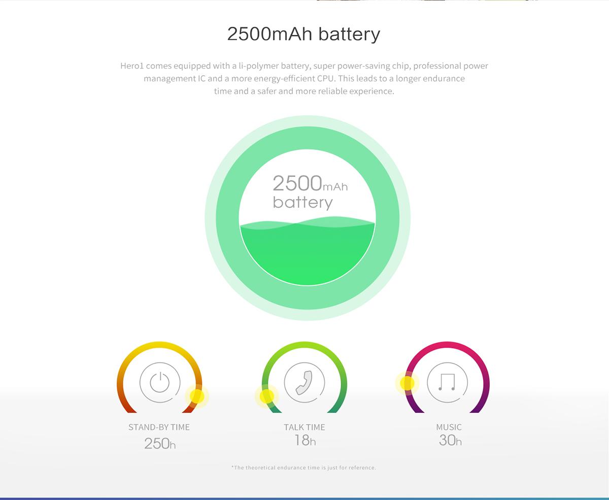 ZOPO Hero 1, Akku Laufzeit, bester Preis China Smartphones, wo günstig Smartphone, Handy ohne Vertrag