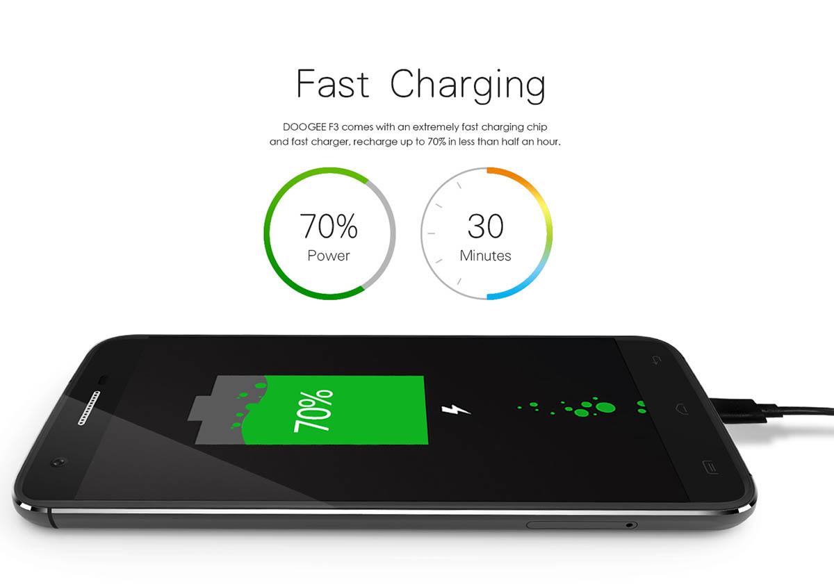 Doogee F3, Test, Antutu, Benchmarks, Akku Laufzeit, Smartphone günstig kaufen,, Testbericht, Chinahandy, DHL Express China Deutschland, dauer Tage 2-4 Tage