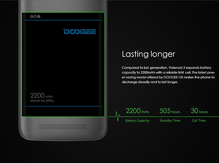 Doogee Valencia 2 Y100 Pro, Angebot, China Smartphone, Testbericht, Test, günstig Smartphones ohne Vertrag, Zollfrei, PayPal