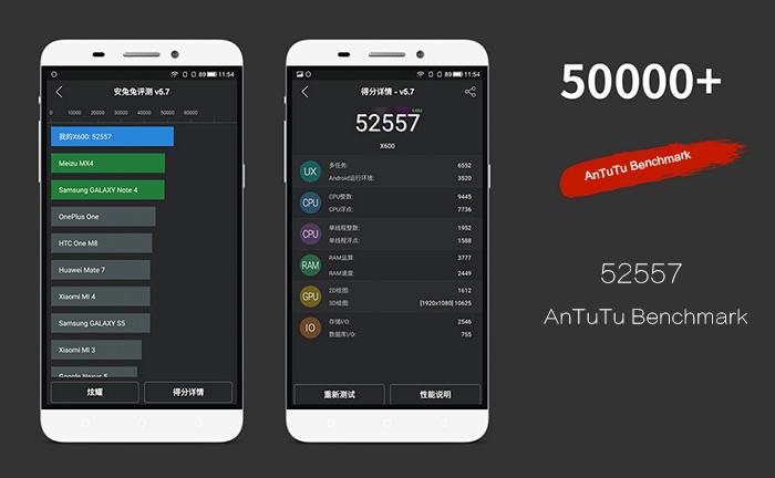 Letv One X600 , Antutu, Benchmark Test, Testbericht, China Smartphones, Zoll