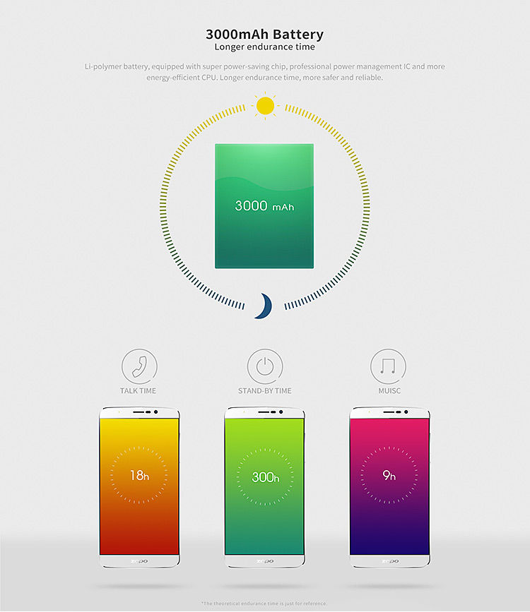 ZOPO Speed 7 Plus , Test, Testbericht, Antutu Benchmark, China Smartphone, Tablet Phablet, günstig, ohne Vertrag Smartphone, bester Preis